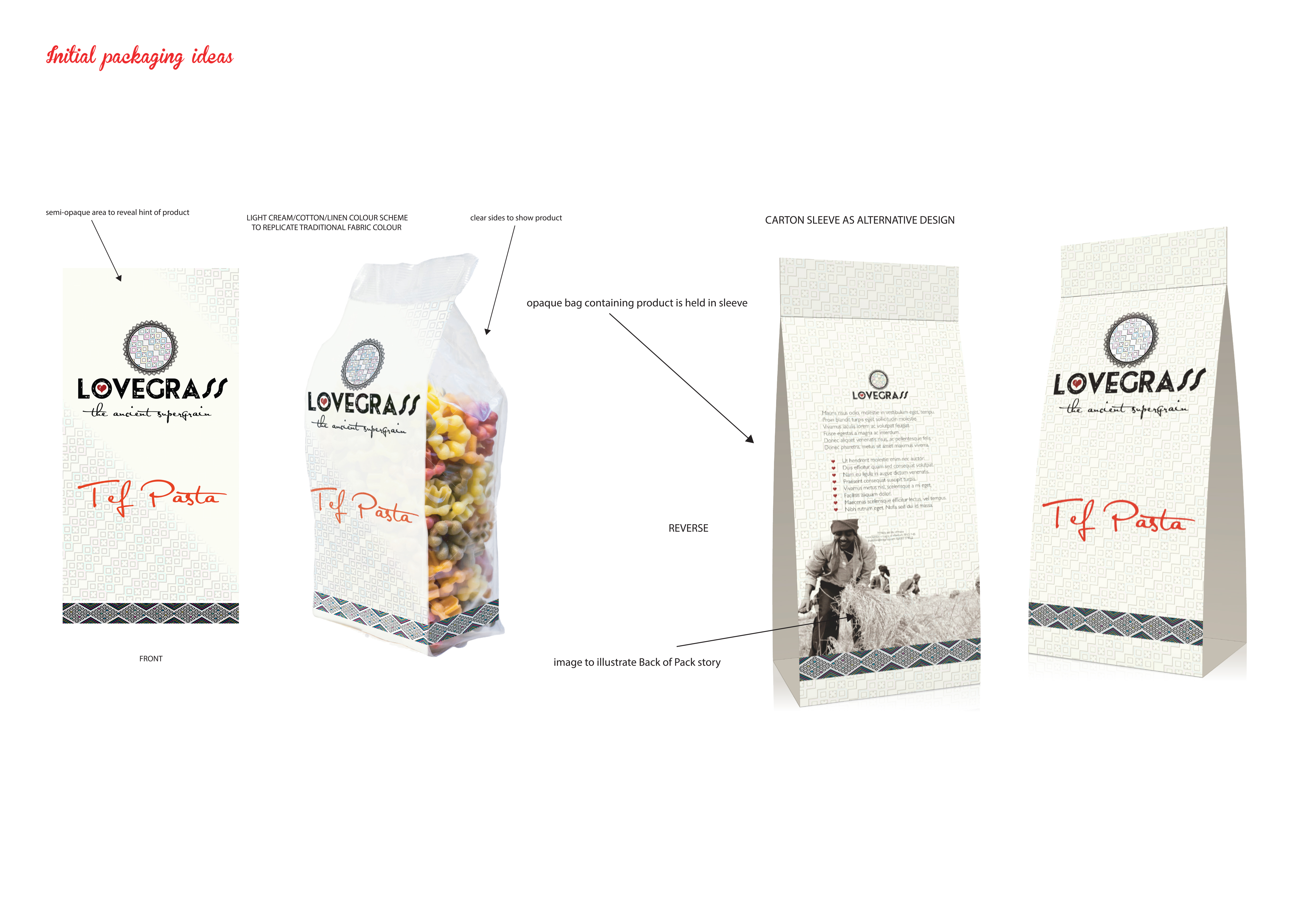 Pactivate, packaging design and production